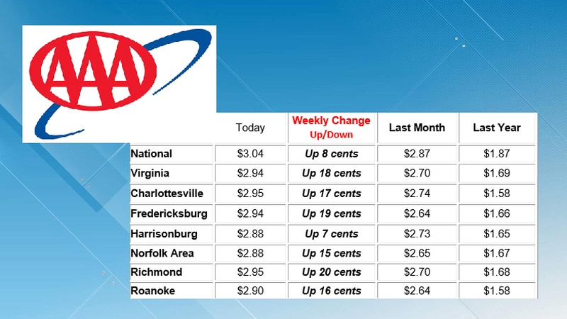 AAA Gas Prices-5.17.21