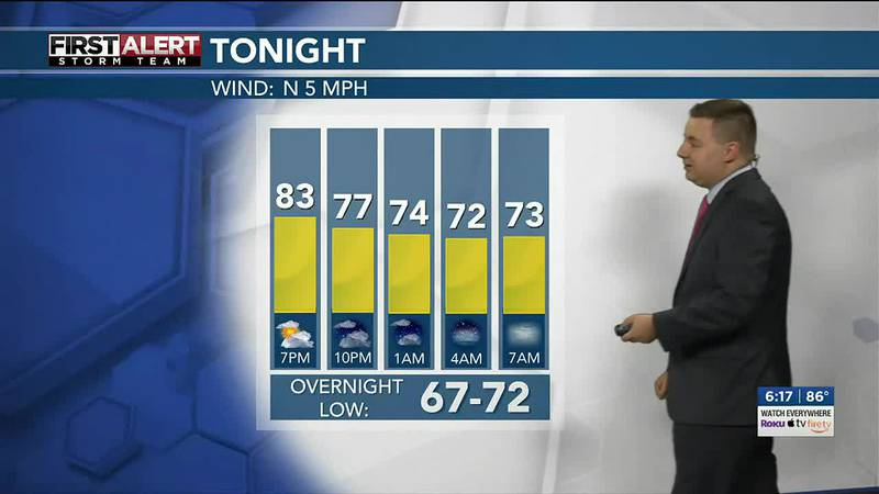 Partly cloudy with an isolated shower or storm. Patchy fog developing late