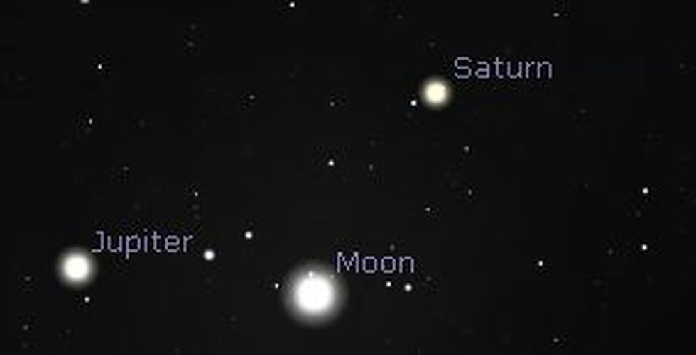 On Tuesday during the overnight, the moon will rises and be between and below Jupiter and Saturn.