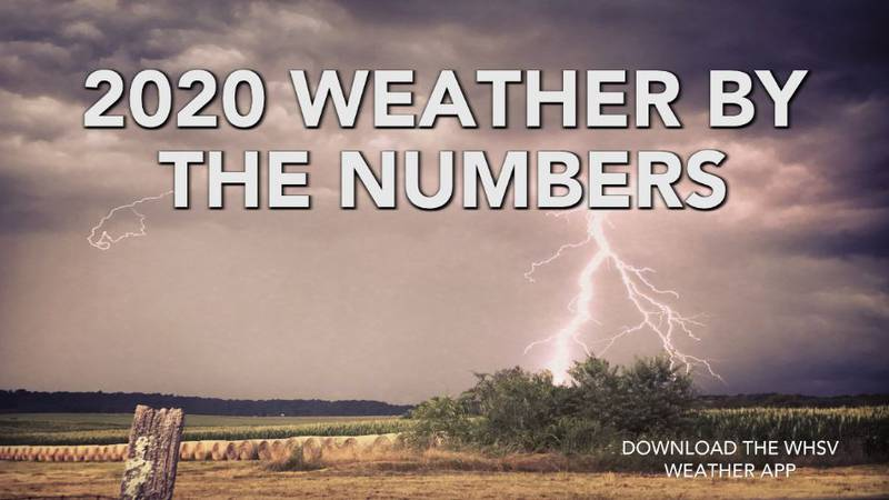 2020 Weather by the Numbers