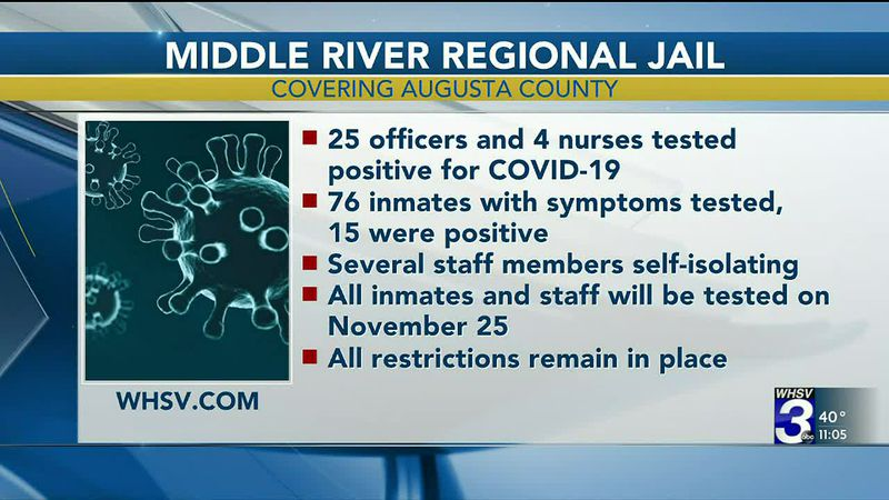 MRRJ reports 15 inmates, 25 officers test positive for COVID-19