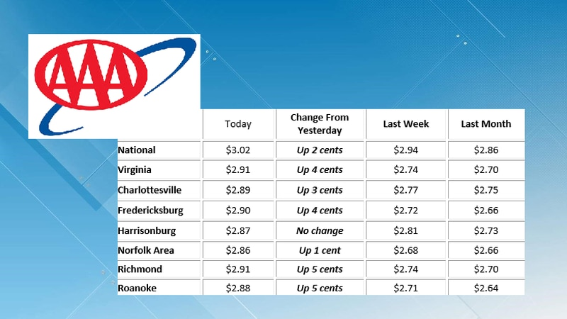 AAA Gas Prices-5.14.21