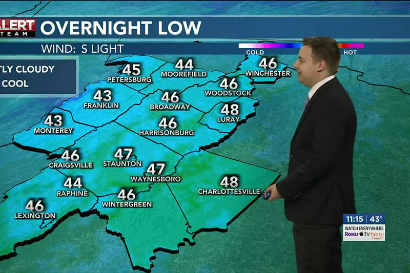 Low temperatures in the mid 40s