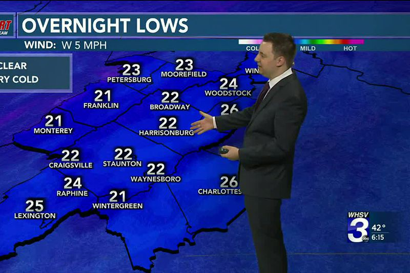 Overnight lows in the low to mid 20s.