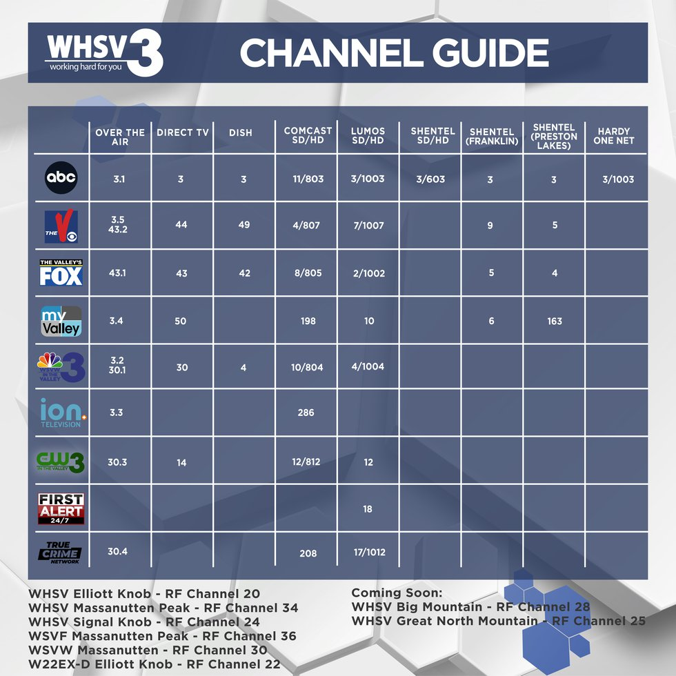 channel guide for WHSV