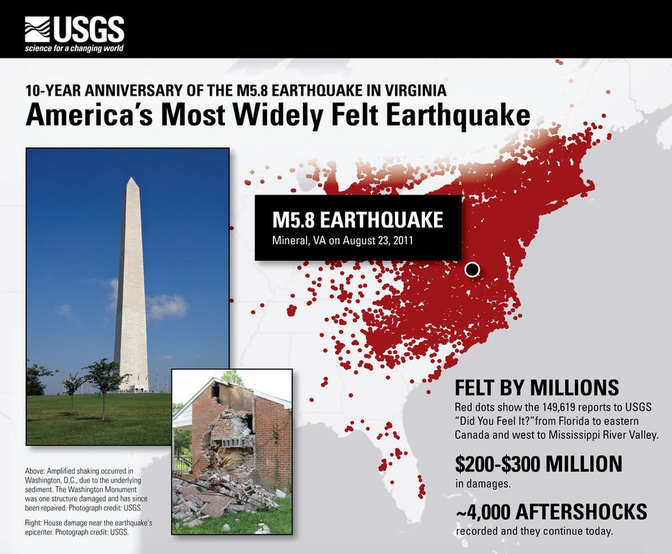 Ten years since the Mineral earthquake