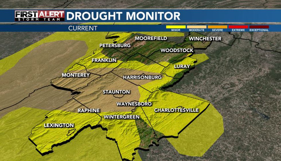 The local drought conditions