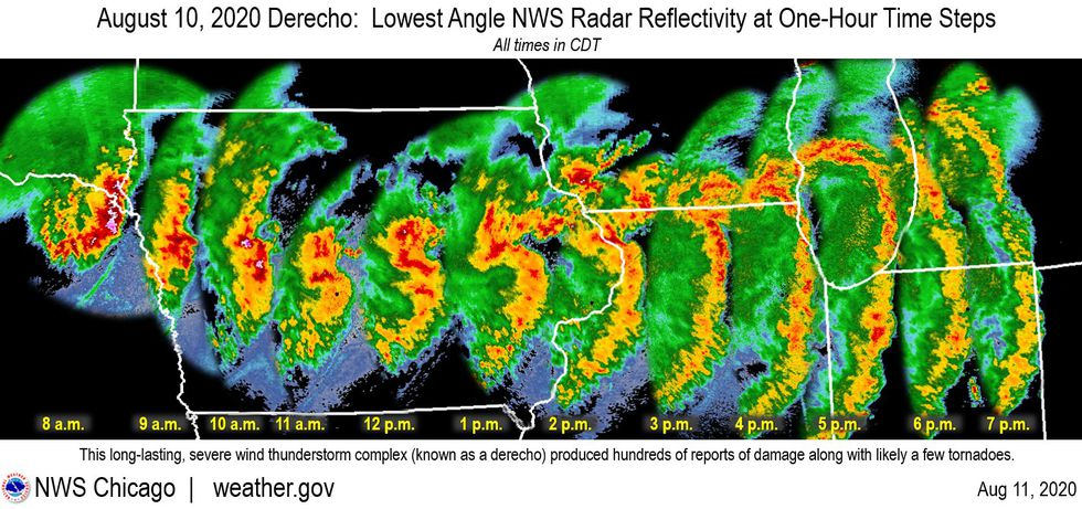 The derecho lasted 14 hours, starting in South Dakota and Nebraska and ending in Ohio.