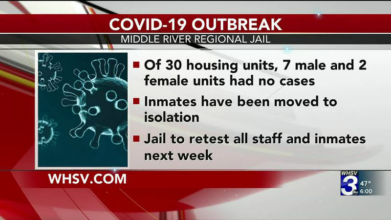 Breaking News: MRRJ reports 95 additional inmates test positive for COVID-19