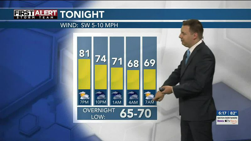 A stray shower or storm possible but muggy with lows in the mid to upper 60s