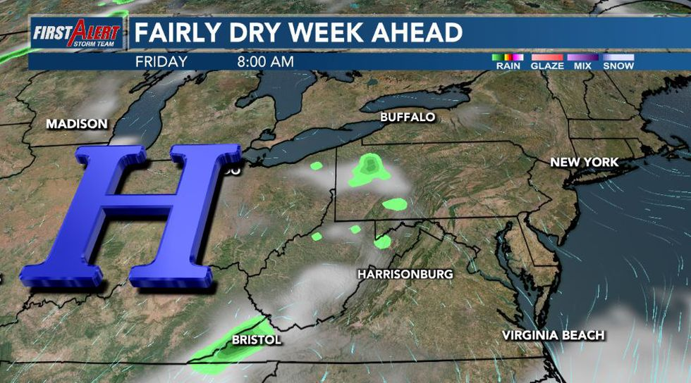 High pressure will continue to control our weather this week, keeping rain chances slim