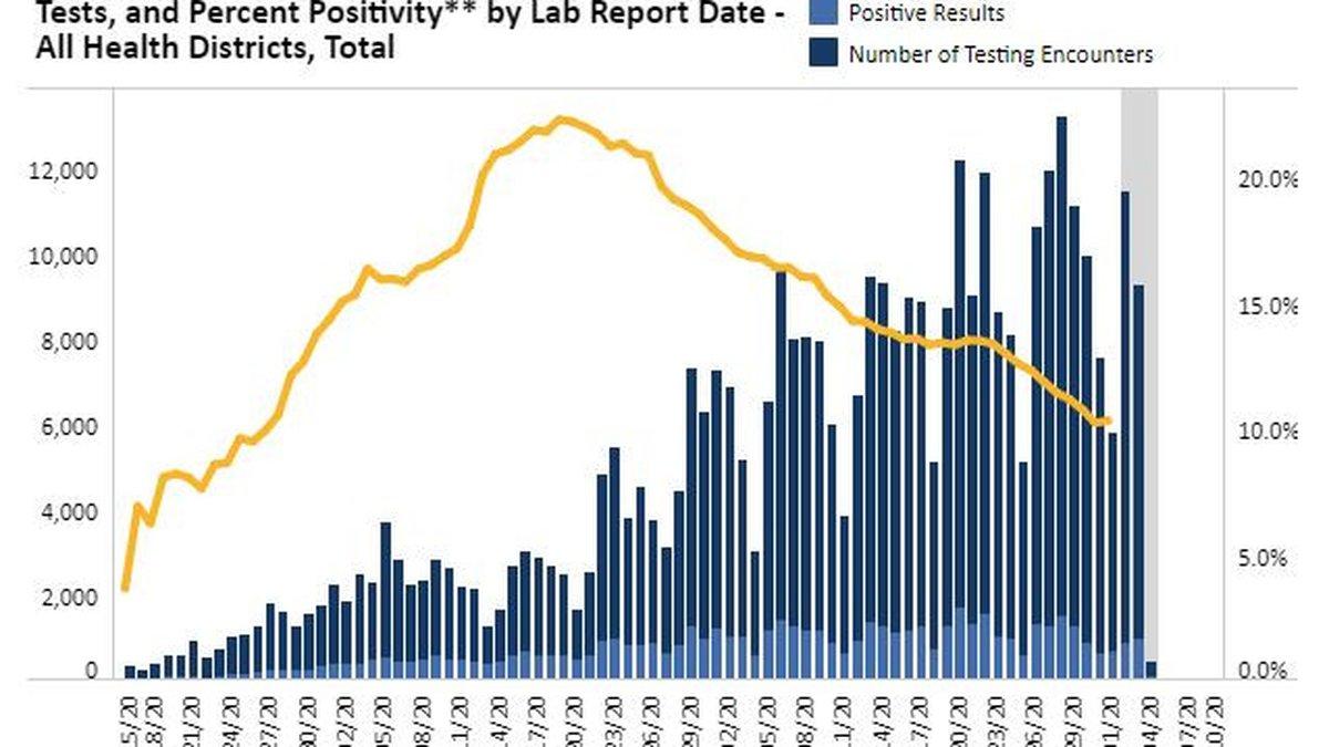 Graphic courtesy: Virginia Department of Health