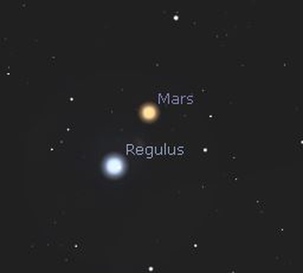 On July 29th, Mars will pass by the bright star Regulus.