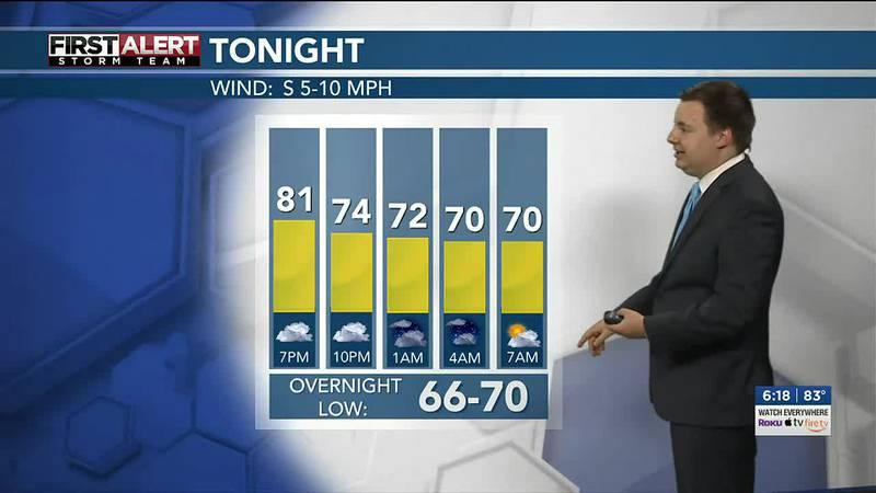 An isolated shower or storm early with overnight lows in the upper 60s to around 70.
