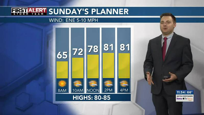 Mostly sunny with highs in the low to mid 80s