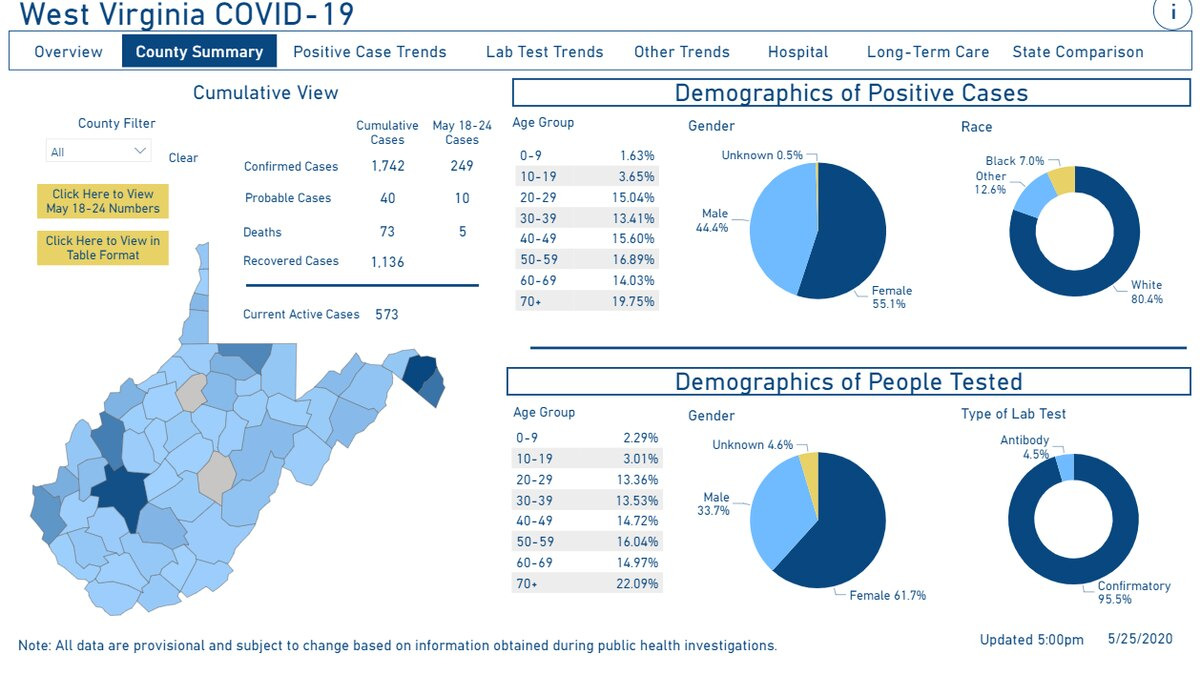 Graphic provided by West Virginia DHHR