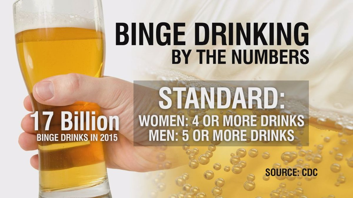 According to the study, U.S. adults consumed more than 17 billion drinks in 2015.